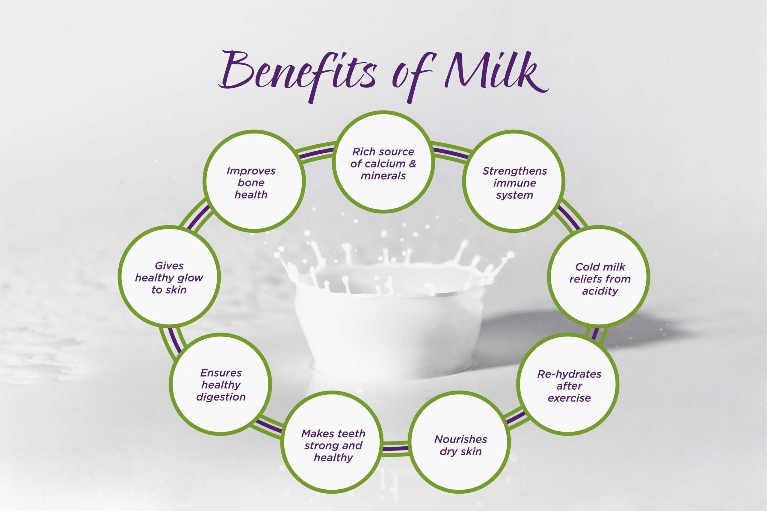 benefits-of-milk